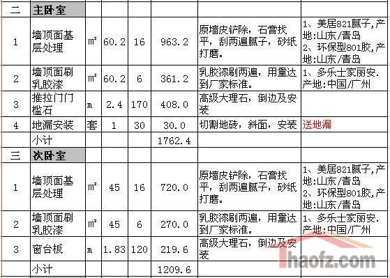 90平米装修费用需要多少钱 90平米装修预算清单明细表