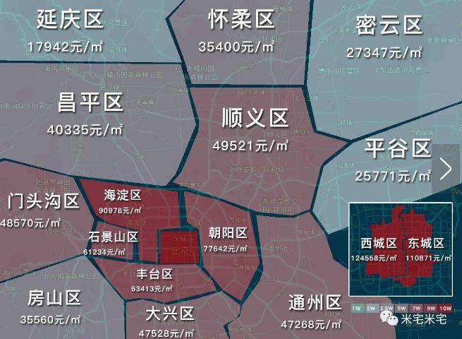 逍林gdp_25省上半年GDP出炉 安防贡献多少