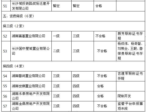 2019年经济审计形势_...财政学类、财会审计类、金融学类专业领跑2019年福建国考-2019年...